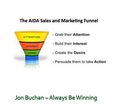 Jon Buchan - Always Be Winning