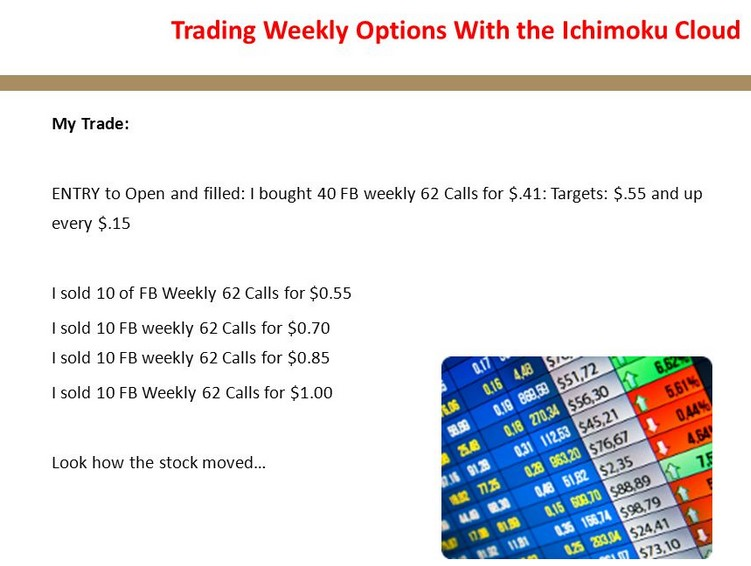 Andrew Keene - How To Trade Weeklys Using The Ichimoku Cloud