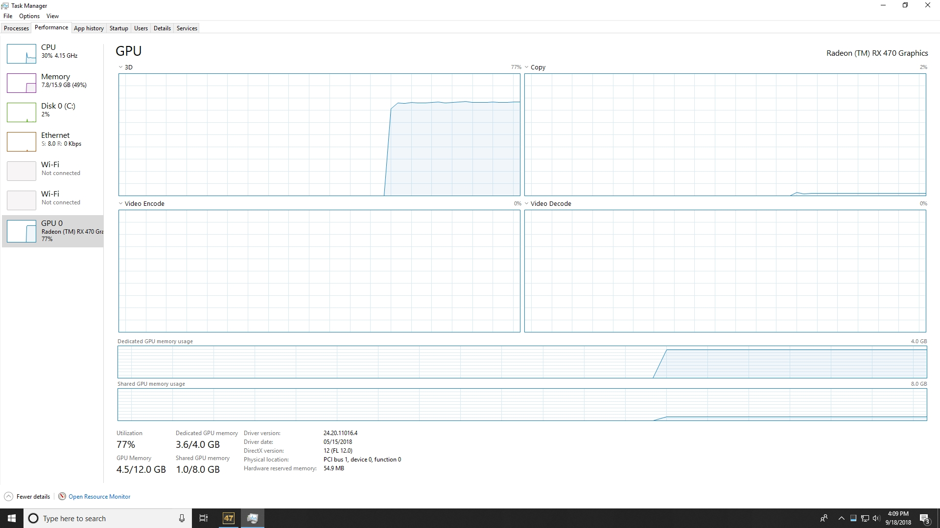 AMD performance monitoring is not accurate | Community