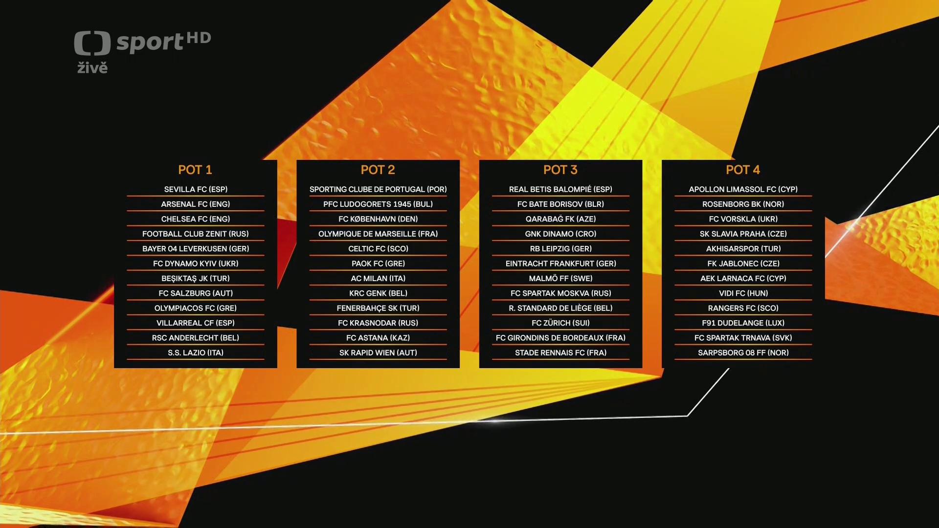 Futbol Uel 2018 19 Uefa Europa League Group Stage Draw 31 08 18