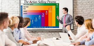 Action Selling Sales Training