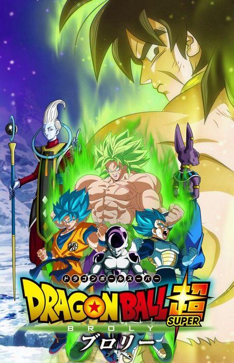Dragon Ball Super Movie: Broly (2019) PL.HD.MP4-Tryśku / Lektor Polski