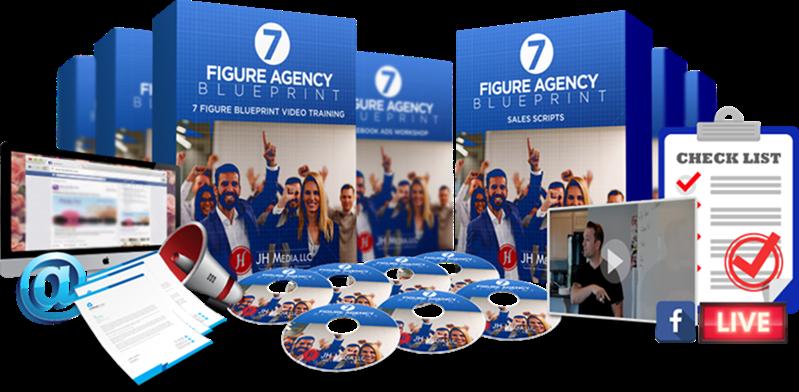 Jason Hornung - 7-Figure Agency Blueprint
