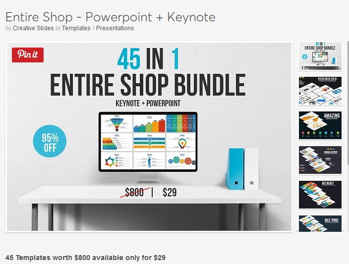 Entire Shop - Powerpoint + Keynote