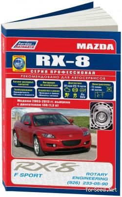 Mazda RX-8 2003-13 AD.jpg
